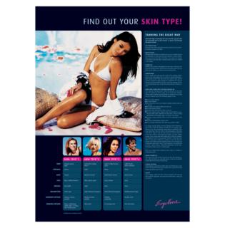 Skin Type Poster
